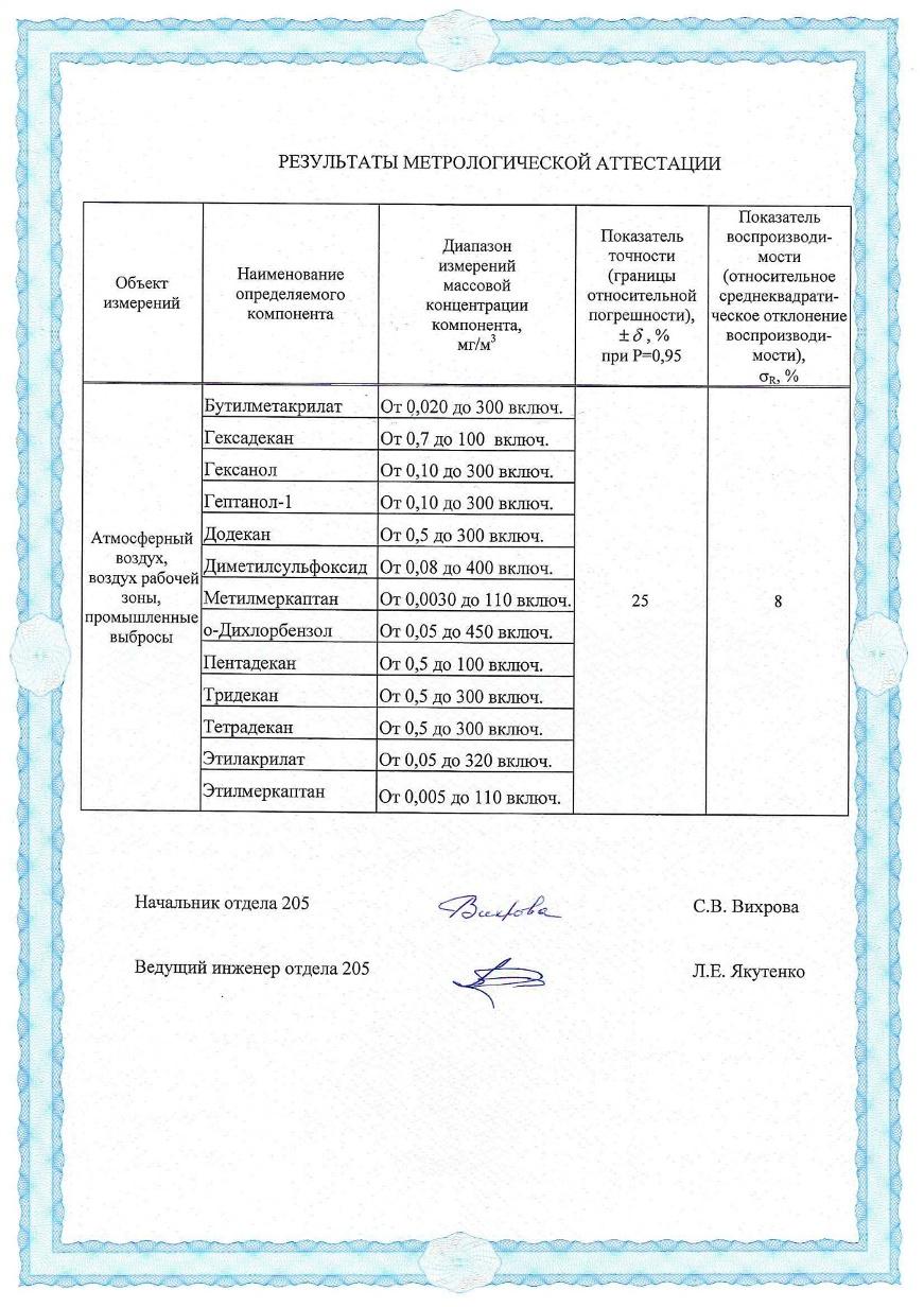 МВИ № 205-27/RA.RU.311787-2016/2018 АНАТЭК