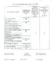 МВИ № 46-07 от 04.06.2007 АНАТЭК