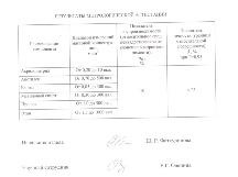 МВИ № 01.00225/205-61-14 от 17.12.2014 АНАТЭК